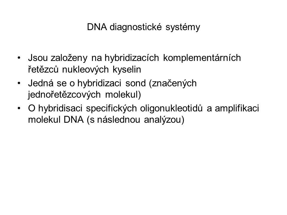 DNA diagnostické systémy Jsou založeny na hybridizacích komplementárních řetězců nukleových kyselin Jedná se o hybridizaci sond (značených jednořetězcových molekul) O hybridisaci specifických oligonukleotidů a amplifikaci molekul DNA (s následnou analýzou)