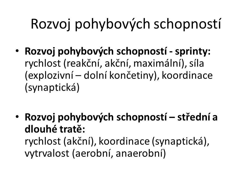 Rozvoj pohybových schopností Rozvoj pohybových schopností - sprinty: rychlost (reakční, akční, maximální), síla (explozivní – dolní končetiny), koordinace (synaptická) Rozvoj pohybových schopností – střední a dlouhé tratě: rychlost (akční), koordinace (synaptická), vytrvalost (aerobní, anaerobní)
