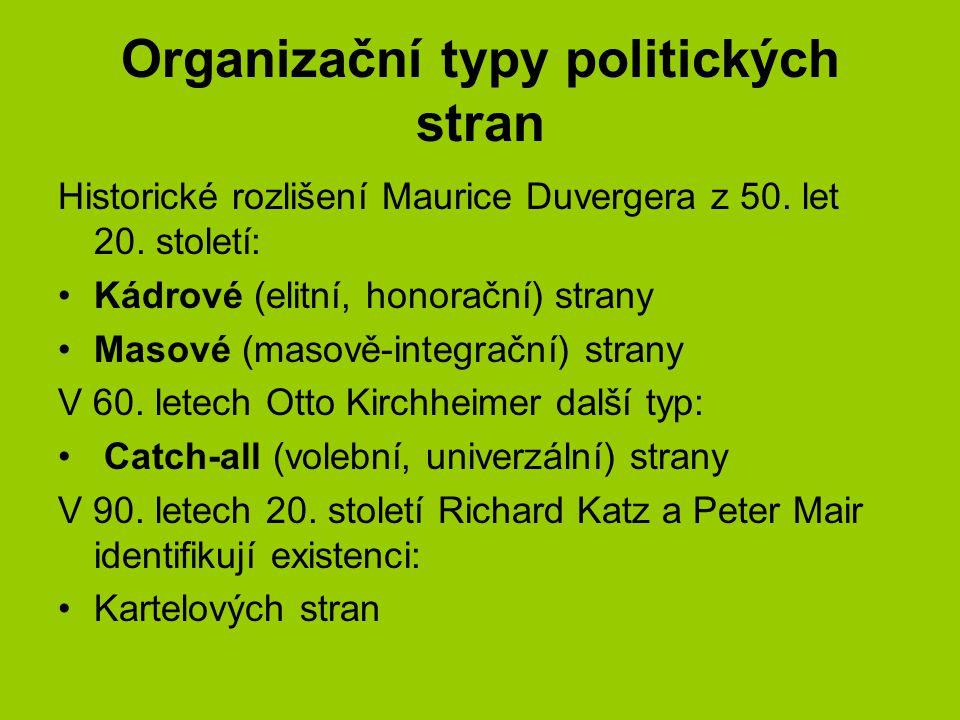 Typy stran podle ideově- programové orientace a původu (stranické rodiny)