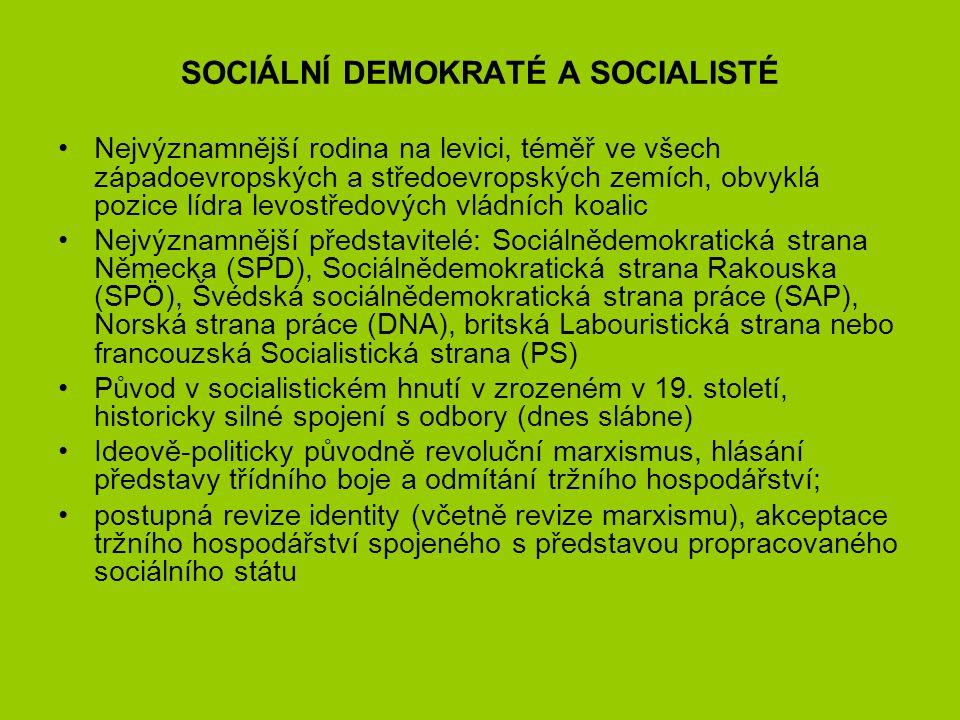 KRAJNÍ LEVICE Historický spojena především s komunisty, kteří vznikli v důsledku bolševické revoluce (1917) a to zpravidla cestou odštěpení od sociálních demokratů vůči nimž se rovněž vymezovali Ideologicky přijali marxisticko-leninskou ideologii spojenou s představou třídního boje a revolučního vytvoření společnosti založené na diktatuře proletariátu, odmítli liberální demokracii V západní Evropě postupný úpadek podpory ve druhé polovině 20.