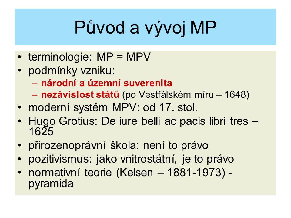 Původ a vývoj MP terminologie: MP = MPV podmínky vzniku: –národní a územní suverenita –nezávislost států (po Vestfálském míru – 1648) moderní systém M