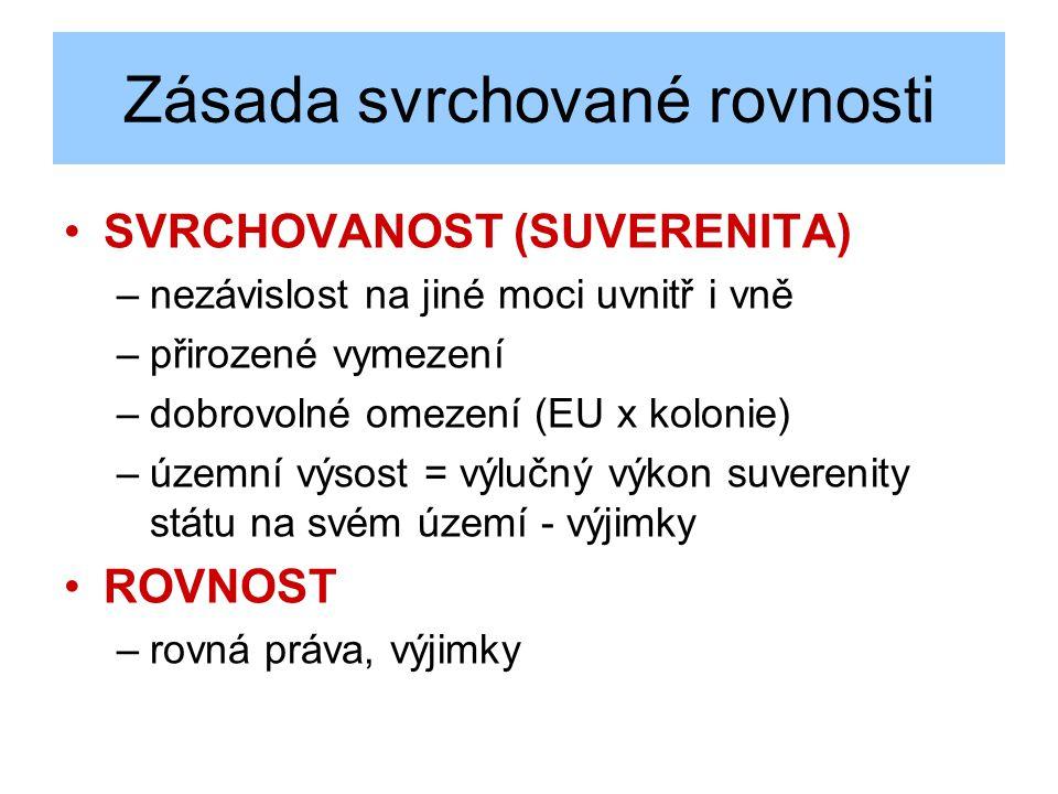 Zásada svrchované rovnosti SVRCHOVANOST (SUVERENITA) –nezávislost na jiné moci uvnitř i vně –přirozené vymezení –dobrovolné omezení (EU x kolonie) –úz