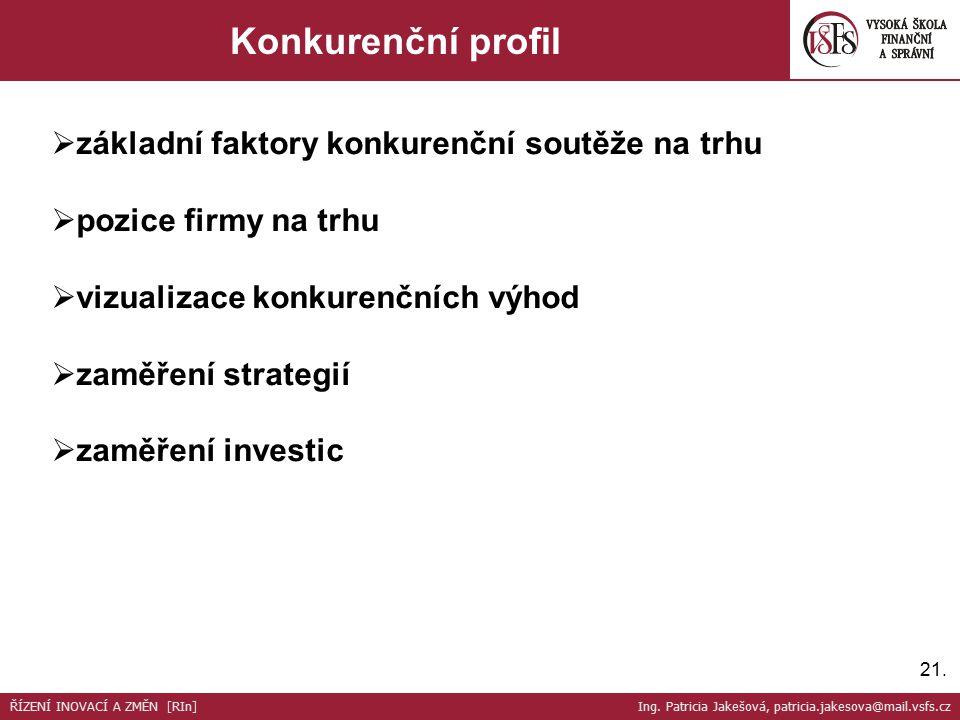 21. Konkurenční profil  základní faktory konkurenční soutěže na trhu  pozice firmy na trhu  vizualizace konkurenčních výhod  zaměření strategií 