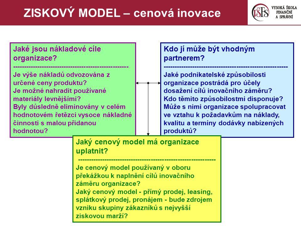 Jaké jsou nákladové cíle organizace? ---------------------------------------------------- Je výše nákladů odvozována z určené ceny produktu? Je možné