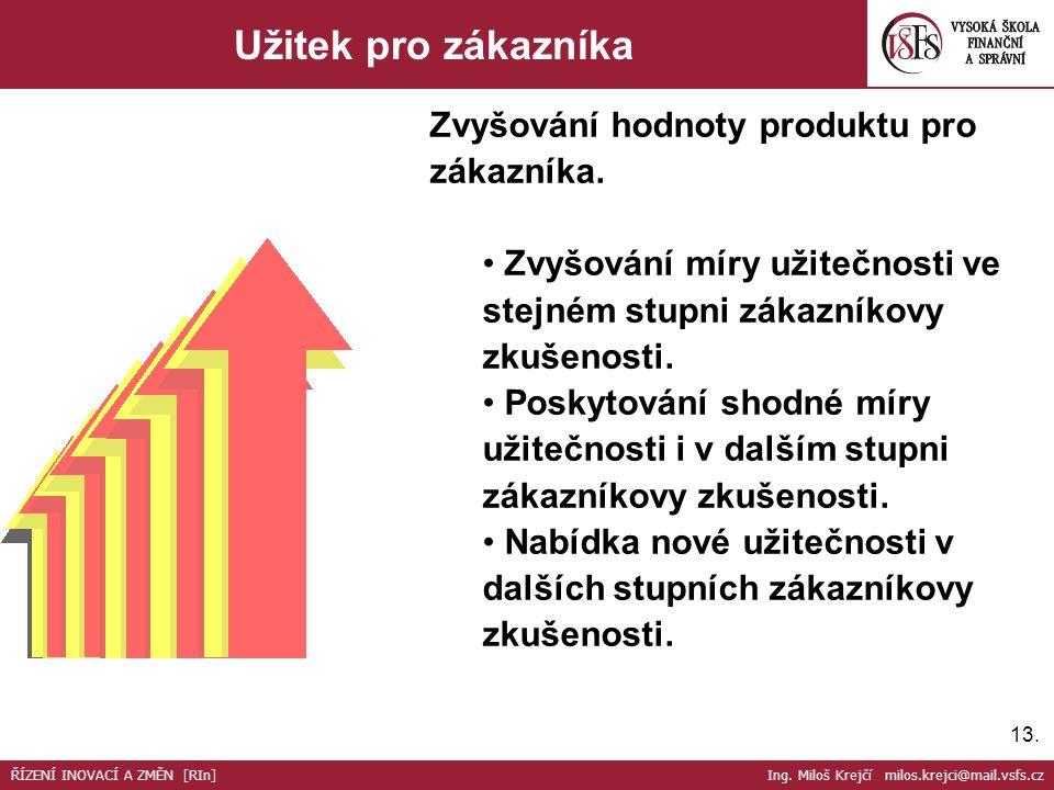 13. Užitek pro zákazníka Zvyšování hodnoty produktu pro zákazníka.