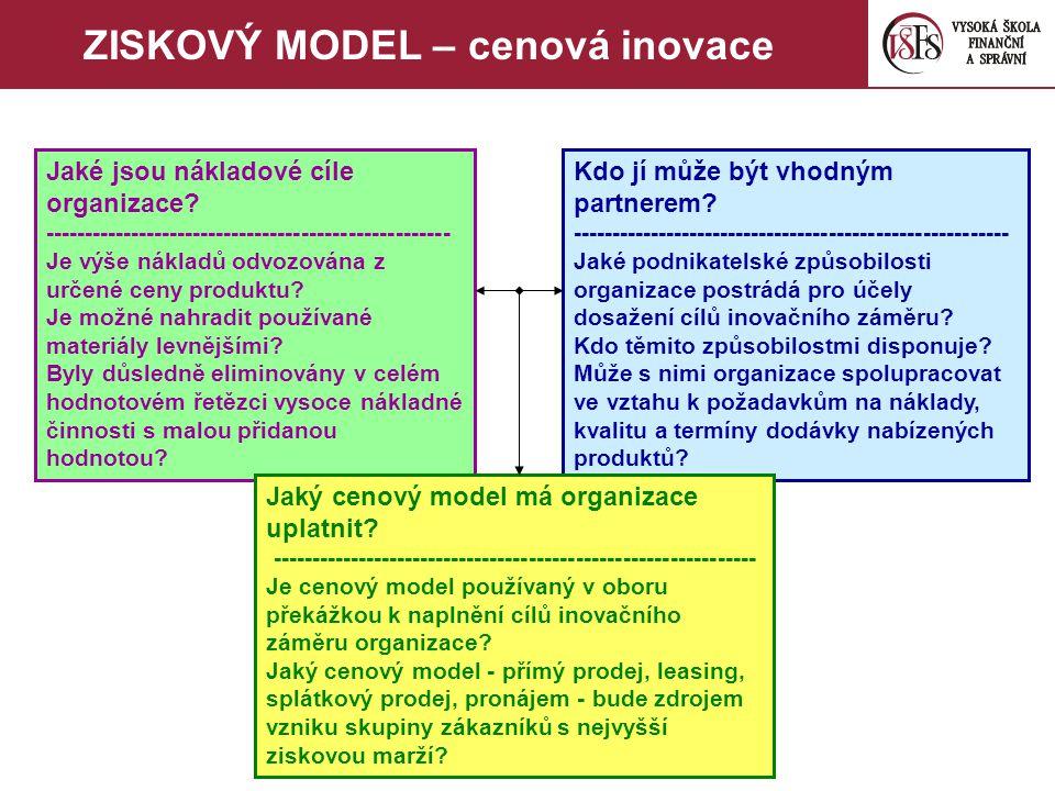 Jaké jsou nákladové cíle organizace.