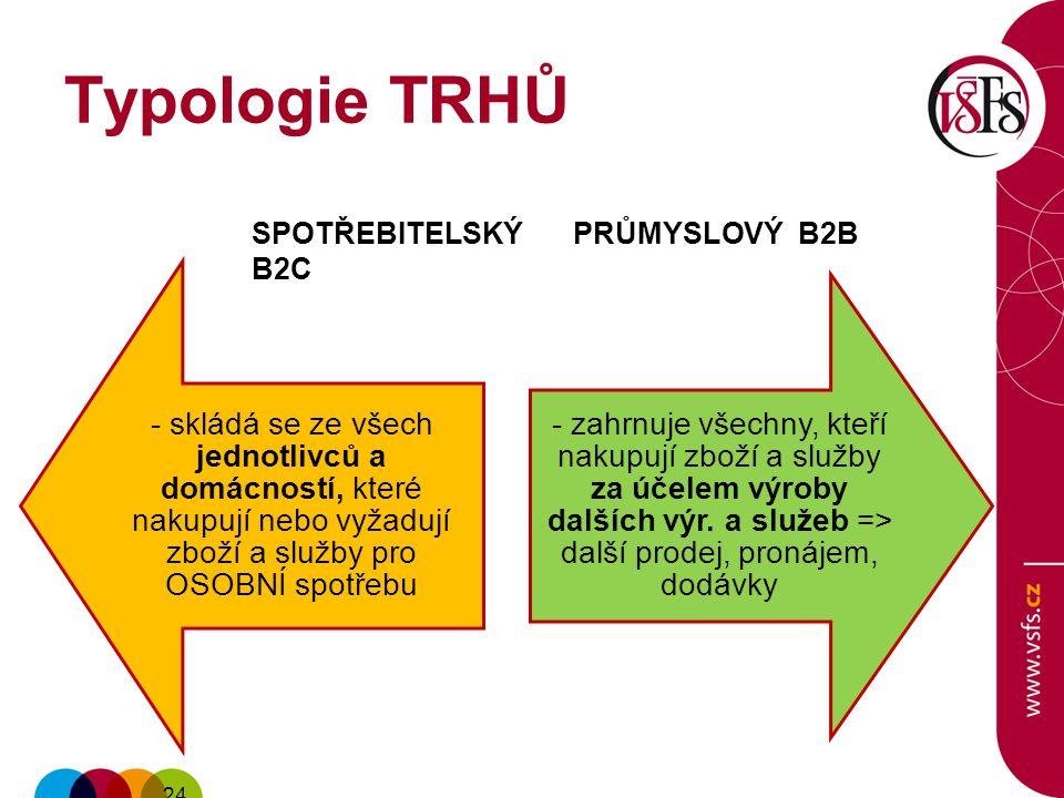 24 Typologie TRHŮ - skládá se ze všech jednotlivců a domácností, které nakupují nebo vyžadují zboží a služby pro OSOBNÍ spotřebu - zahrnuje všechny, k