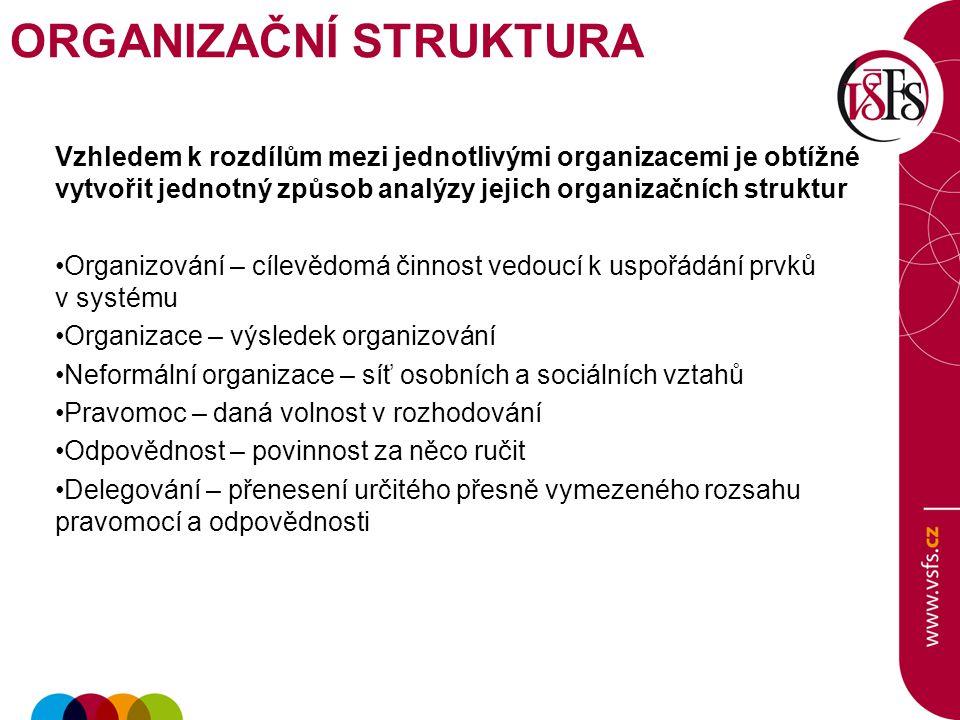 Vzhledem k rozdílům mezi jednotlivými organizacemi je obtížné vytvořit jednotný způsob analýzy jejich organizačních struktur Organizování – cílevědomá