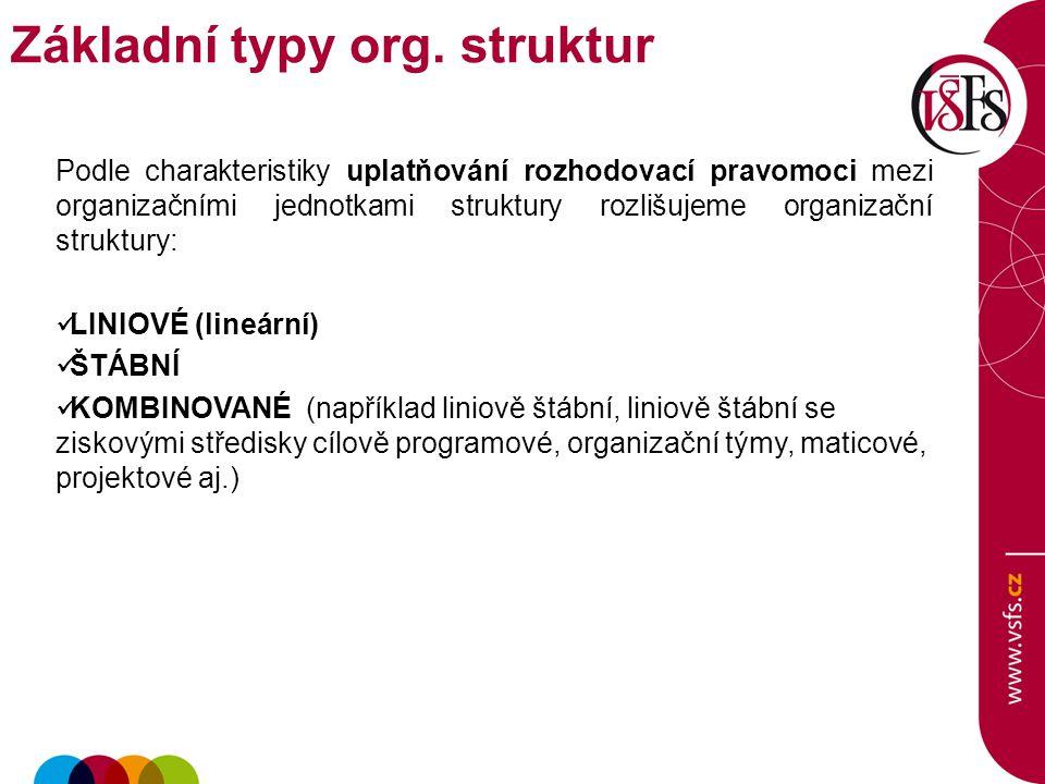 Podle charakteristiky uplatňování rozhodovací pravomoci mezi organizačními jednotkami struktury rozlišujeme organizační struktury: LINIOVÉ (lineární) ŠTÁBNÍ KOMBINOVANÉ (například liniově štábní, liniově štábní se ziskovými středisky cílově programové, organizační týmy, maticové, projektové aj.) Základní typy org.