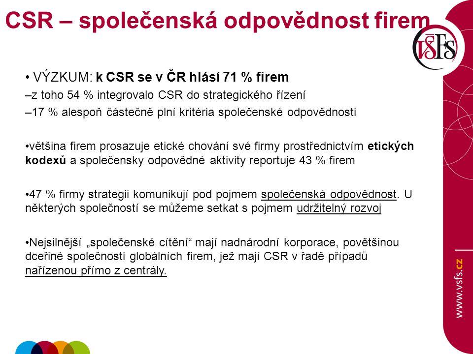 VÝZKUM: k CSR se v ČR hlásí 71 % firem –z toho 54 % integrovalo CSR do strategického řízení –17 % alespoň částečně plní kritéria společenské odpovědno
