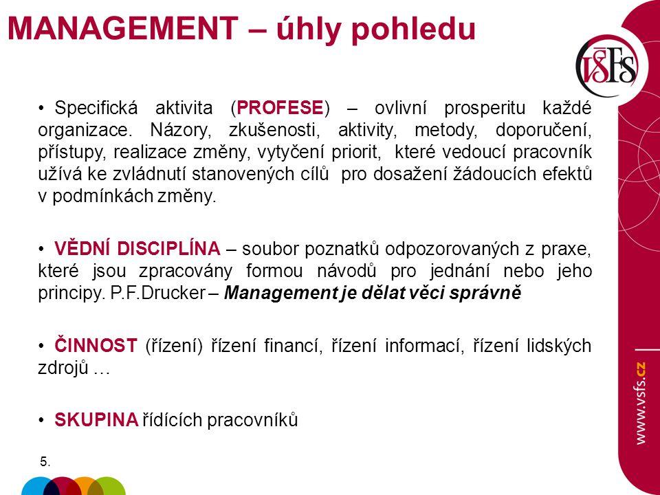 5.5. Specifická aktivita (PROFESE) – ovlivní prosperitu každé organizace. Názory, zkušenosti, aktivity, metody, doporučení, přístupy, realizace změny,