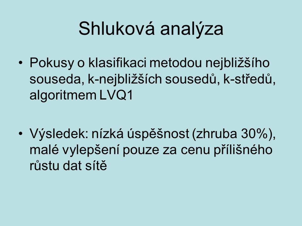 Shluková analýza Pokusy o klasifikaci metodou nejbližšího souseda, k-nejbližších sousedů, k-středů, algoritmem LVQ1 Výsledek: nízká úspěšnost (zhruba 30%), malé vylepšení pouze za cenu přílišného růstu dat sítě