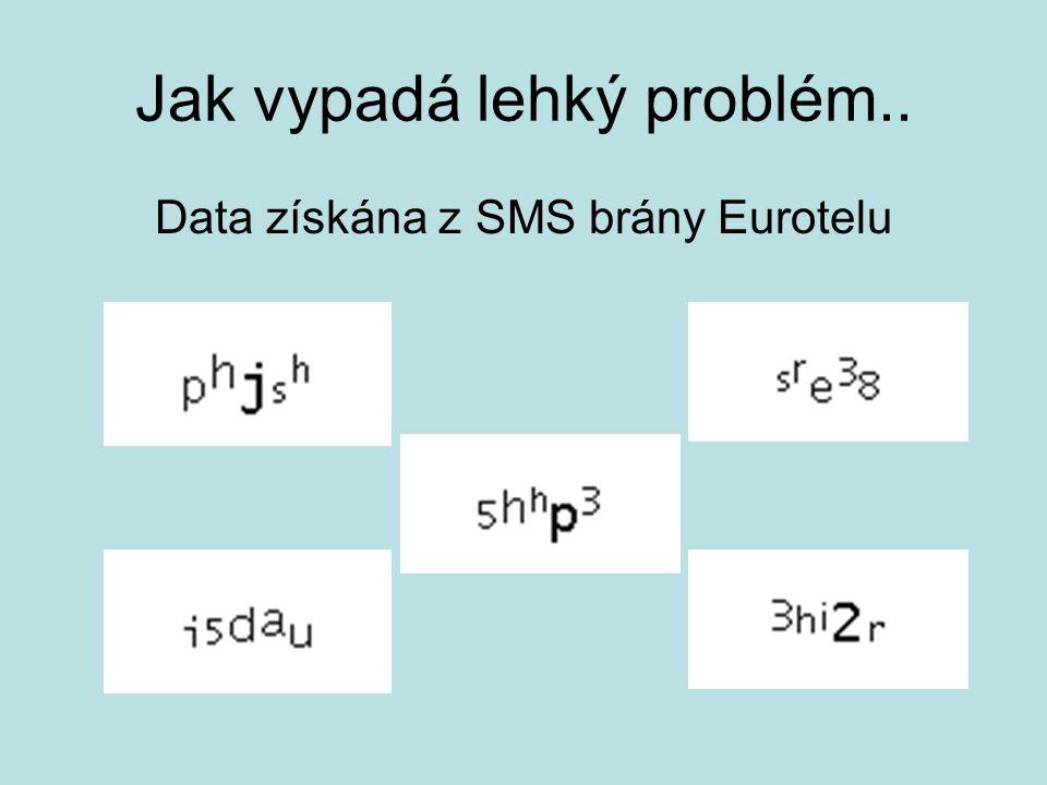 Jak vypadá lehký problém.. Data získána z SMS brány Eurotelu