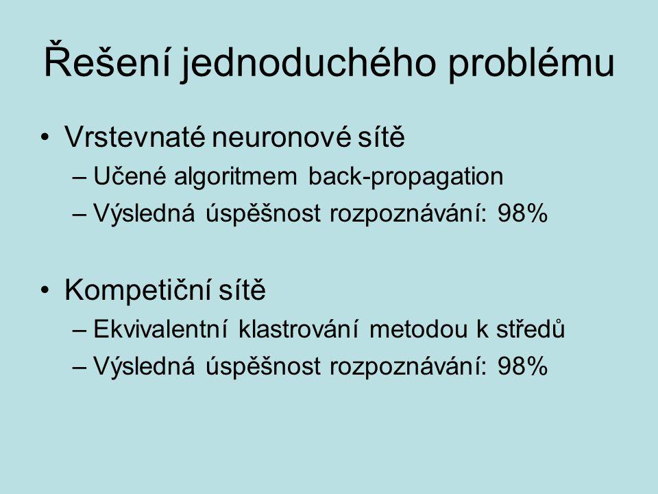 Řešení jednoduchého problému Vrstevnaté neuronové sítě –Učené algoritmem back-propagation –Výsledná úspěšnost rozpoznávání: 98% Kompetiční sítě –Ekvivalentní klastrování metodou k středů –Výsledná úspěšnost rozpoznávání: 98%