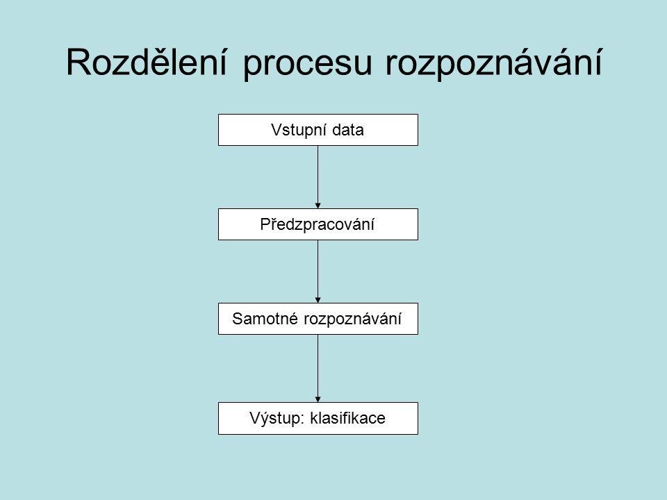 Rozdělení procesu rozpoznávání Vstupní data Předzpracování Samotné rozpoznávání Výstup: klasifikace