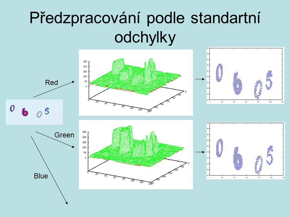 Předzpracování podle standartní odchylky Red Green Blue