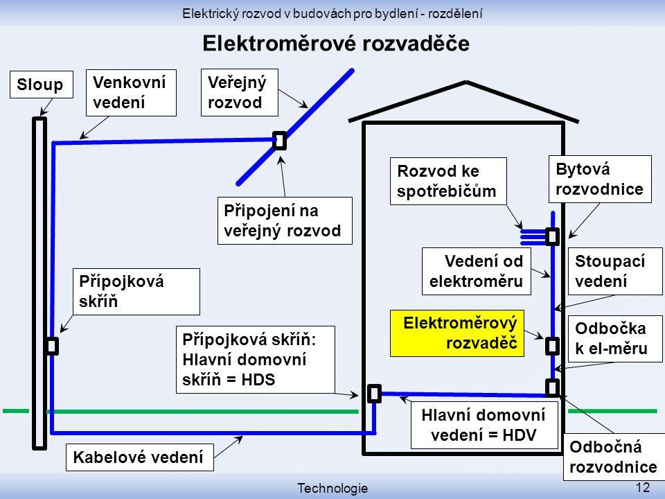 Elektrický rozvod v budovách pro bydlení - rozdělení Technologie 12 Přípojková skříň Přípojková skříň: Hlavní domovní skříň = HDS Sloup Elektroměrový