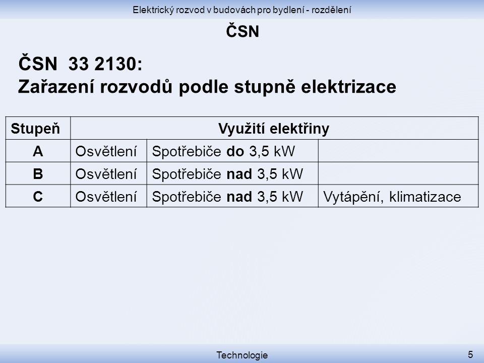 Elektrický rozvod v budovách pro bydlení - rozdělení Technologie 5 ČSN 33 2130: Zařazení rozvodů podle stupně elektrizace StupeňVyužití elektřiny AOsv