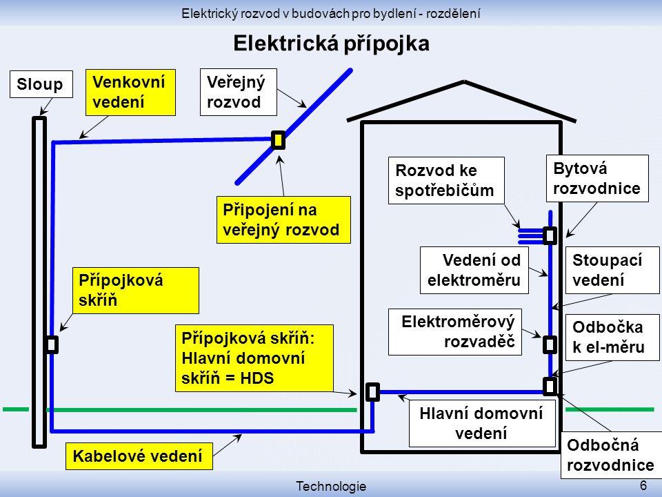 Elektrický rozvod v budovách pro bydlení - rozdělení Technologie 6 Přípojková skříň Přípojková skříň: Hlavní domovní skříň = HDS Sloup Elektroměrový r