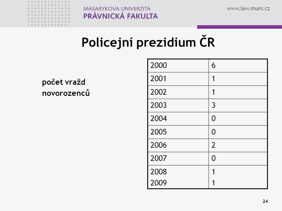 www.law.muni.cz 24 Policejní prezidium ČR počet vražd novorozenců 20006 20011 20021 20033 20040 20050 20062 20070 2008 2009 1111