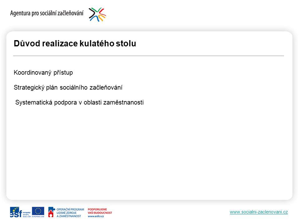 www.socialni-zaclenovani.cz Důvod realizace kulatého stolu Koordinovaný přístup Strategický plán sociálního začleňování Systematická podpora v oblasti zaměstnanosti