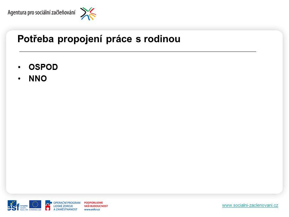 www.socialni-zaclenovani.cz Potřeba propojení práce s rodinou OSPOD NNO