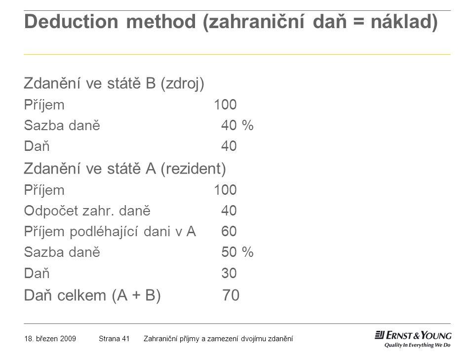 18. březen 2009Zahraniční příjmy a zamezení dvojímu zdaněníStrana 41 Deduction method (zahraniční daň = náklad) Zdanění ve státě B (zdroj) Příjem100 S