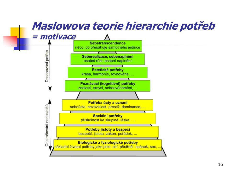 16 Maslowova teorie hierarchie potřeb = motivace