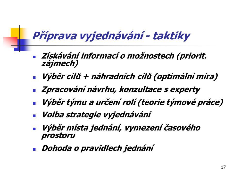 17 Příprava vyjednávání - taktiky Získávání informací o možnostech (priorit.
