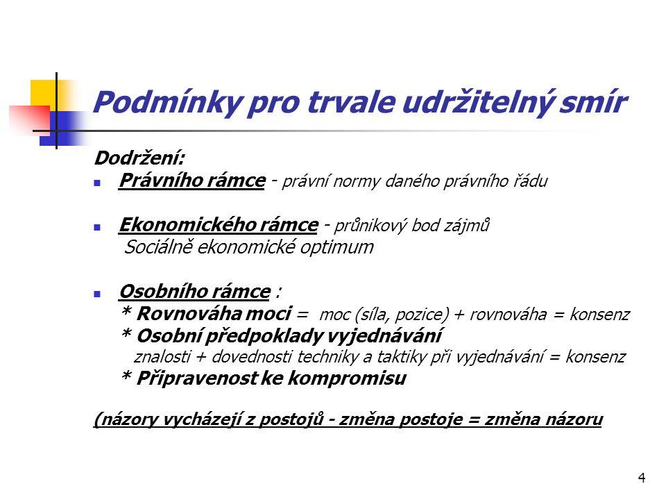 4 Podmínky pro trvale udržitelný smír Dodržení: Právního rámce - právní normy daného právního řádu Ekonomického rámce - průnikový bod zájmů Sociálně ekonomické optimum Osobního rámce : * Rovnováha moci = moc (síla, pozice) + rovnováha = konsenz * Osobní předpoklady vyjednávání znalosti + dovednosti techniky a taktiky při vyjednávání = konsenz * Připravenost ke kompromisu (názory vycházejí z postojů - změna postoje = změna názoru