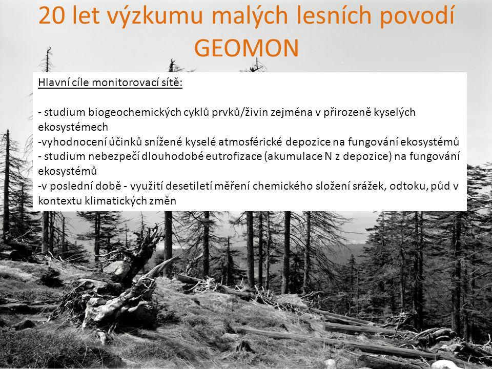 ČERVÍK- LIDAR 20 let výzkumu malých lesních povodí GEOMON Počet stromů v povodí (>2m) 33192