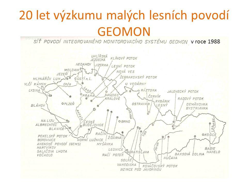 20 let výzkumu malých lesních povodí GEOMON v roce 2014