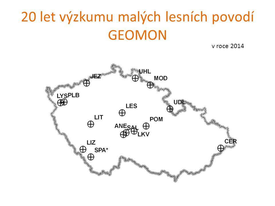 Závěr Povodí Červík v Beskydech bylo postiženo vysokou kyselou depozicí v uplynulých dekádách.