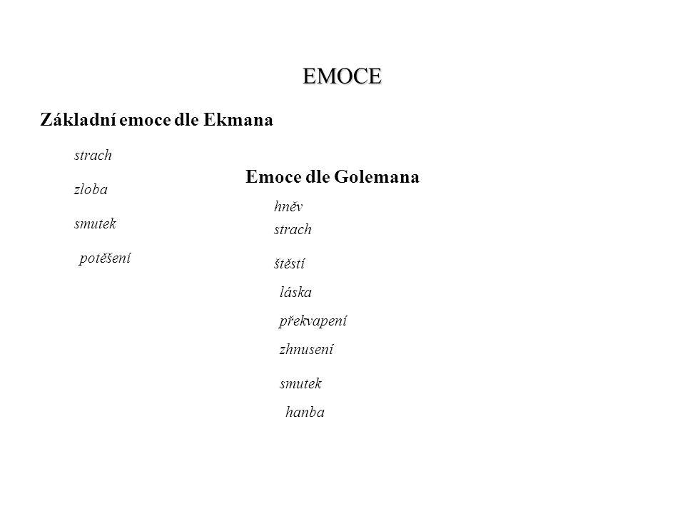 EMOCE Základní emoce dle Ekmana strach zloba smutek potěšení Emoce dle Golemana hněv strach štěstí láska překvapení zhnusení smutek hanba