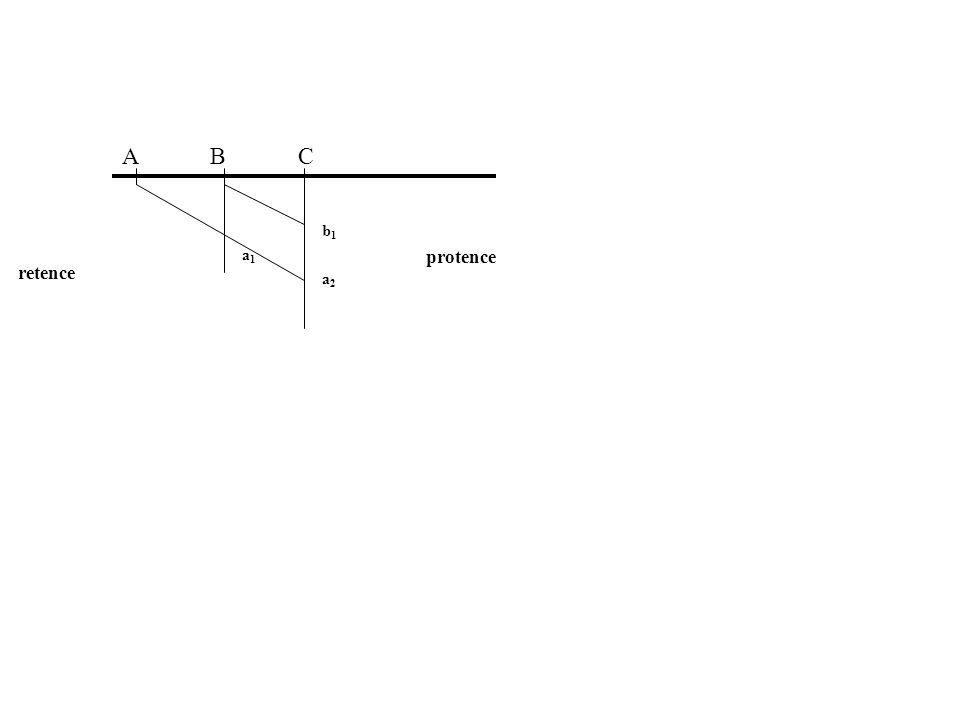AB a1a1 a2a2 b1b1 C retence protence