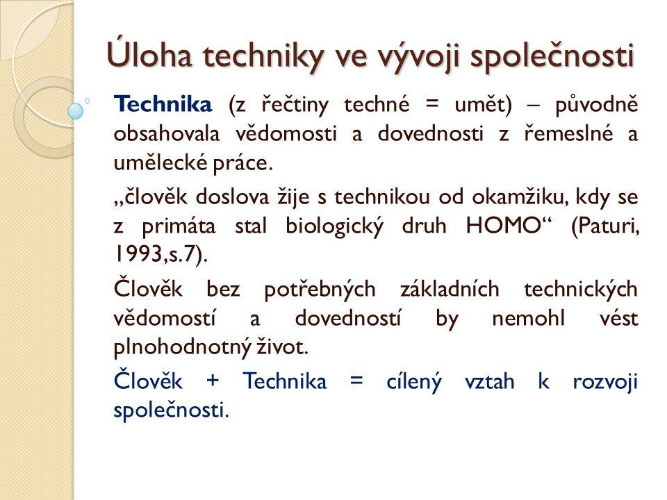 Významné objevy v historii techniky Vývoj člověka: Homo habilis (člověk zručný) asi před 1,8 mil.