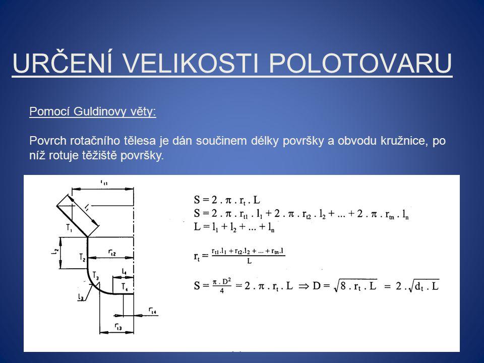 URČENÍ VELIKOSTI POLOTOVARU Pomocí Guldinovy věty: Povrch rotačního tělesa je dán součinem délky površky a obvodu kružnice, po níž rotuje těžiště povr