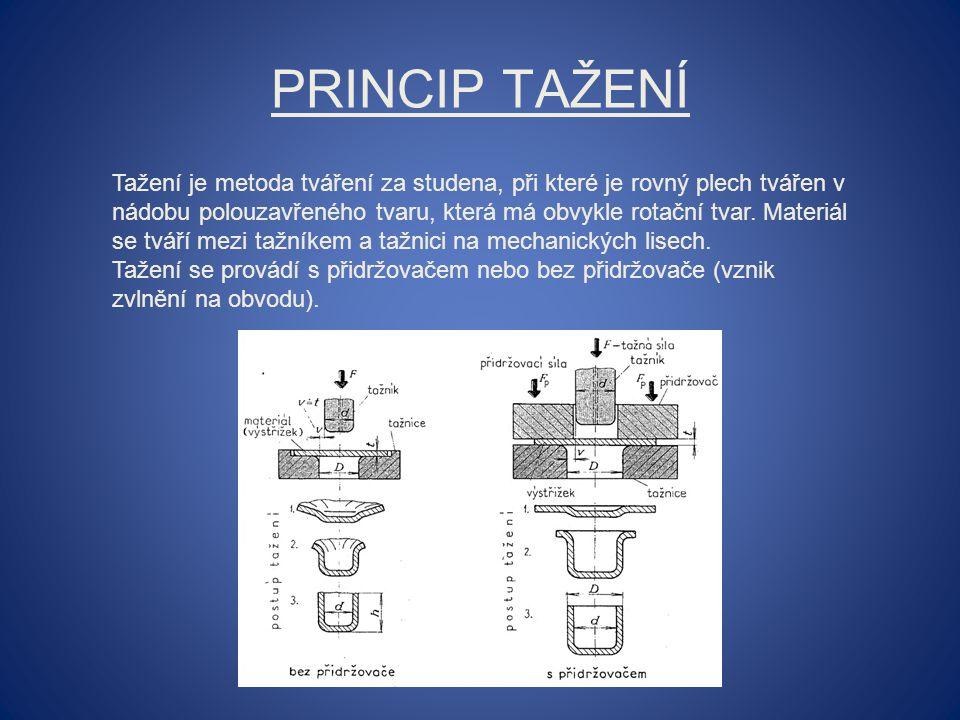 PRINCIP TAŽENÍ Tažení je metoda tváření za studena, při které je rovný plech tvářen v nádobu polouzavřeného tvaru, která má obvykle rotační tvar. Mate