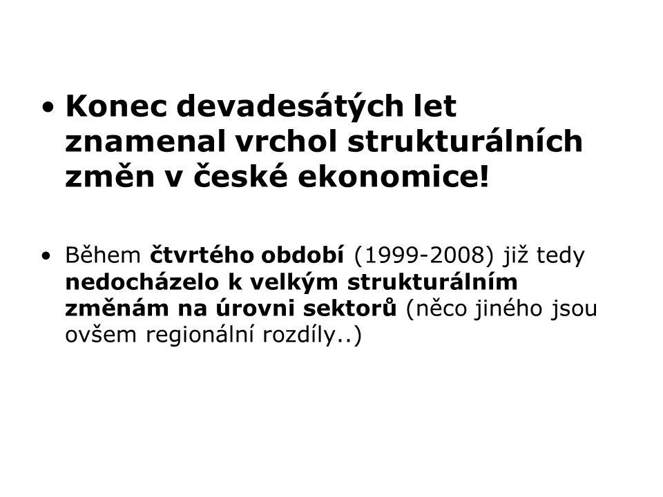 Konec devadesátých let znamenal vrchol strukturálních změn v české ekonomice! Během čtvrtého období (1999-2008) již tedy nedocházelo k velkým struktur