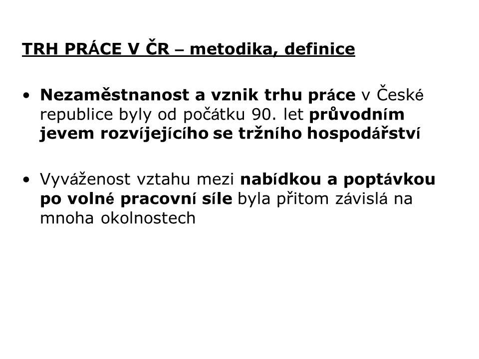 TRH PR Á CE V ČR – metodika, definice Nezaměstnanost a vznik trhu pr á ce v Česk é republice byly od poč á tku 90. let průvodn í m jevem rozv í jej í