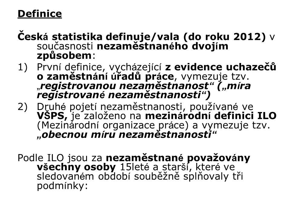 Definice Česk á statistika definuje/vala (do roku 2012) v současnosti nezaměstnan é ho dvoj í m způsobem: 1)Prvn í definice, vych á zej í c í z eviden