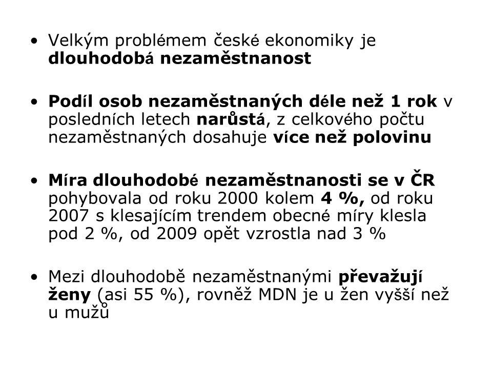 Velkým probl é mem česk é ekonomiky je dlouhodob á nezaměstnanost Pod í l osob nezaměstnaných d é le než 1 rok v posledn í ch letech narůst á, z celko
