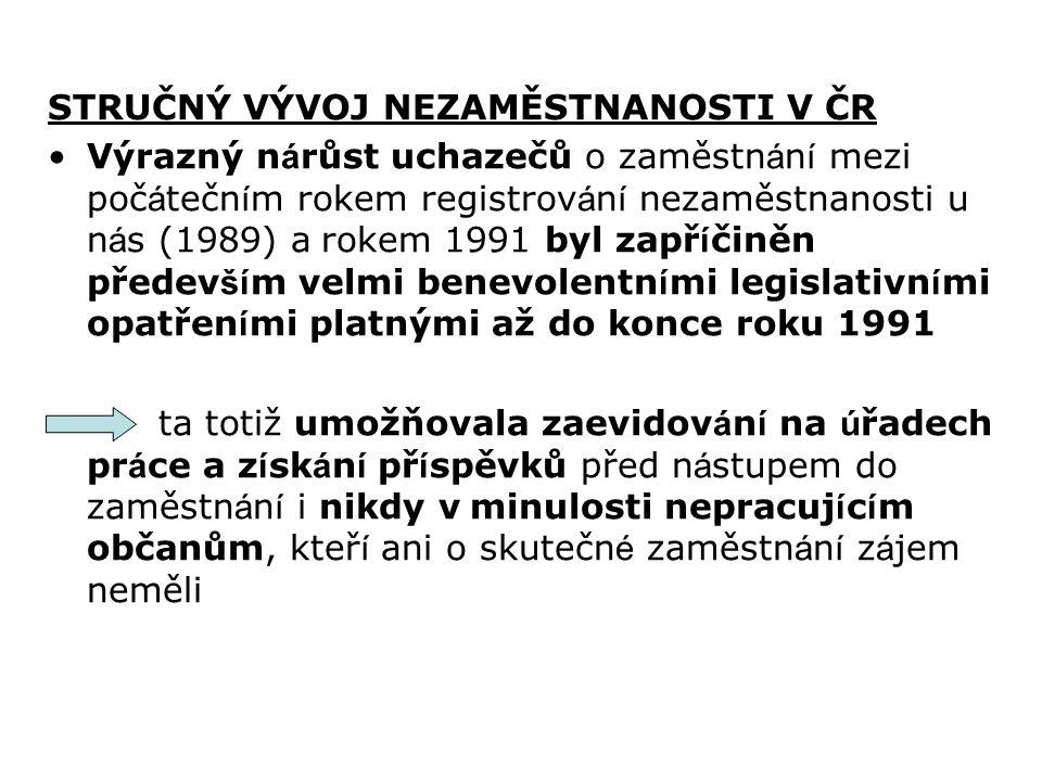 STRUČNÝ VÝVOJ NEZAMĚSTNANOSTI V ČR Výrazný n á růst uchazečů o zaměstn á n í mezi poč á tečn í m rokem registrov á n í nezaměstnanosti u n á s (1989)