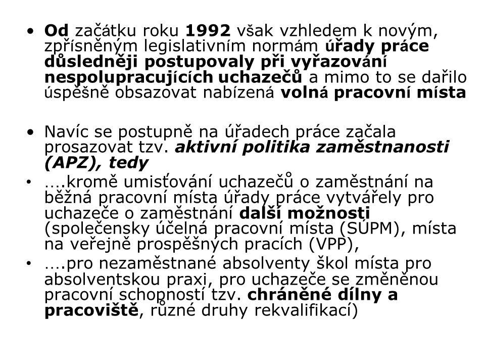 Od zač á tku roku 1992 v š ak vzhledem k novým, zpř í sněným legislativn í m norm á m ú řady pr á ce důsledněji postupovaly při vyřazov á n í nespolup