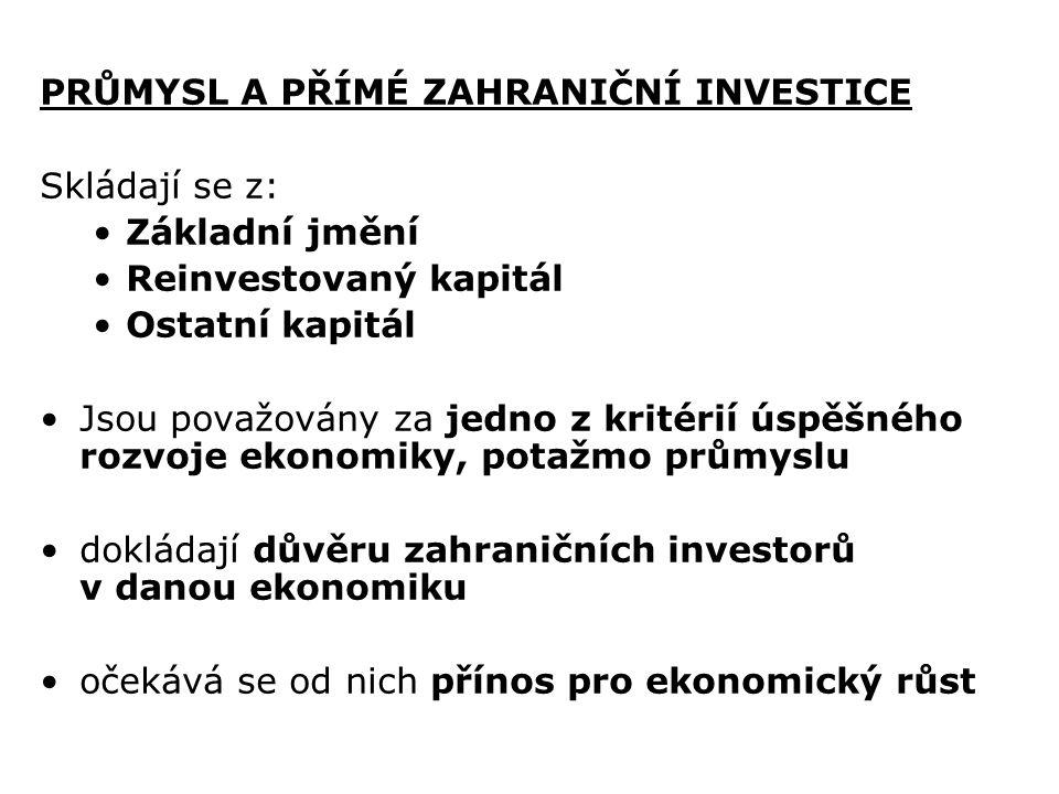 PRŮMYSL A PŘÍMÉ ZAHRANIČNÍ INVESTICE Skládají se z: Základní jmění Reinvestovaný kapitál Ostatní kapitál Jsou považovány za jedno z kritérií úspěšného