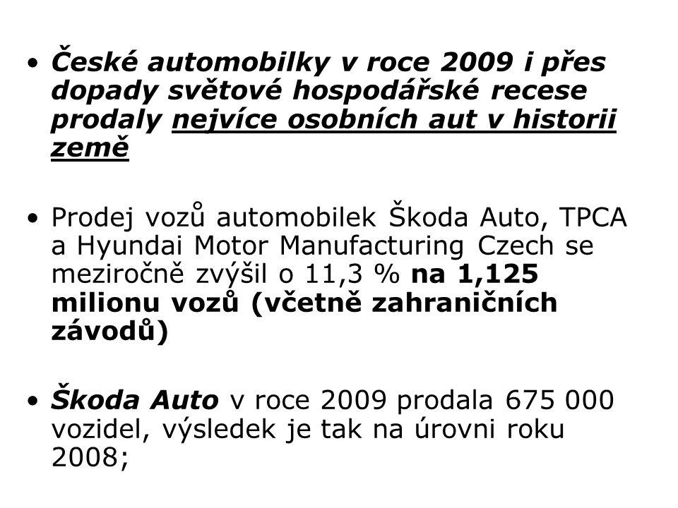 České automobilky v roce 2009 i přes dopady světové hospodářské recese prodaly nejvíce osobních aut v historii země Prodej vozů automobilek Škoda Auto