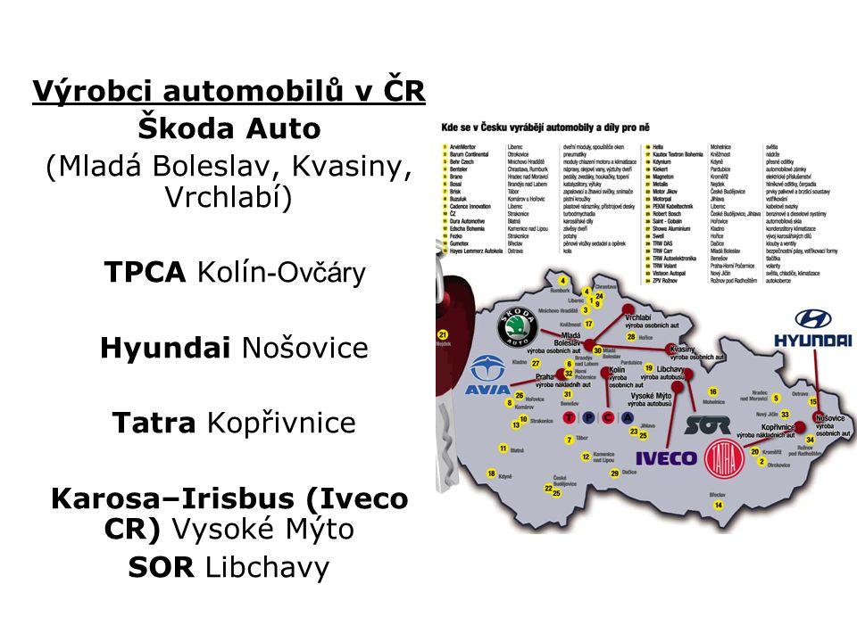 Výrobci automobilů v ČR Škoda Auto (Mladá Boleslav, Kvasiny, Vrchlabí) TPCA Kolín -Ovčáry Hyundai Nošovice Tatra Kopřivnice Karosa–Irisbus (Iveco CR)