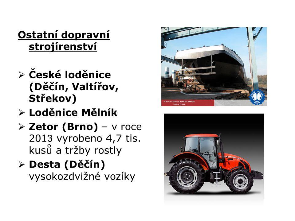 Ostatní dopravní strojírenství  České loděnice (Děčín, Valtířov, Střekov)  Loděnice Mělník  Zetor (Brno) – v roce 201 3 vyrobeno 4,7 tis. kusů a tr