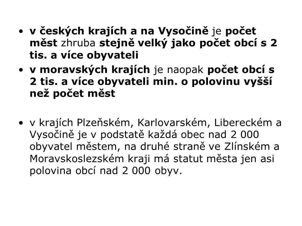 v českých krajích a na Vysočině je počet měst zhruba stejně velký jako počet obcí s 2 tis. a více obyvateli v moravských krajích je naopak počet obcí