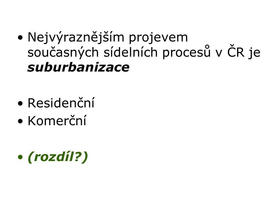 Nejvýraznějším projevem současných sídelních procesů v ČR je suburbanizace Residenční Komerční (rozdíl?)